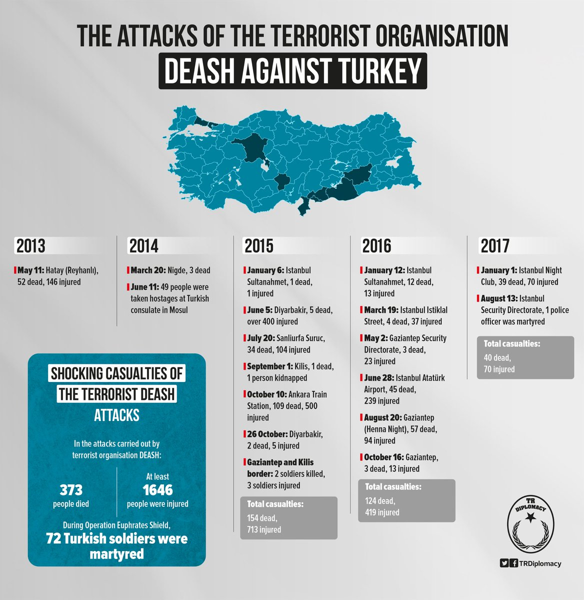 """evolution of terrorism since the attacks of Assessing the evolving threat of terrorism khusrav gaibulloev university of texas at dallas  the """"war on terror"""" has exclusively focused on transnational terrorism since the hijackings of 9/11 based on almost 40 years of data, this article shows that domestic terrorism poses a much  good (eg, fewer transnational terrorist attacks."""