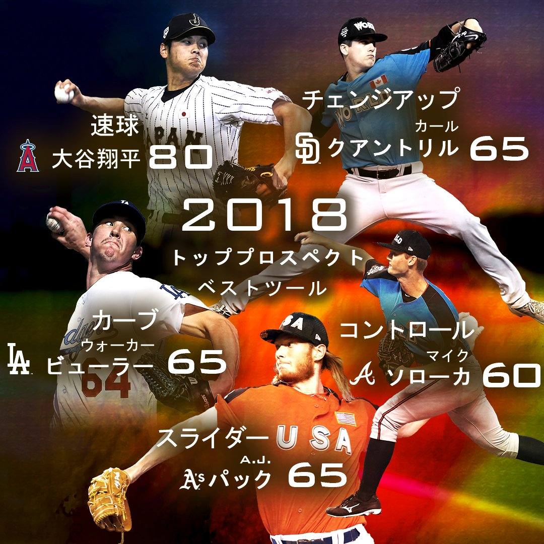 "MLB Japan on Twitter: ""今年の注目すべきトップ・プロスペクト ..."