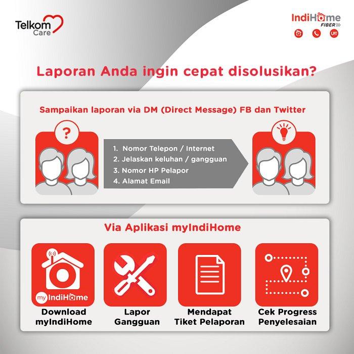 Telkom Indonesia On Twitter Sudahkah Membuat Laporan Keluhan Terkait Layanan Indihome Secara Benar Dan Tepat Pastikan Sudah Melakukan Pelaporan Sesuai Ketentuan Yang Berlaku Agar Mendapatkan Solusi Kendala Secara Cepat Informasi Panduan Secara