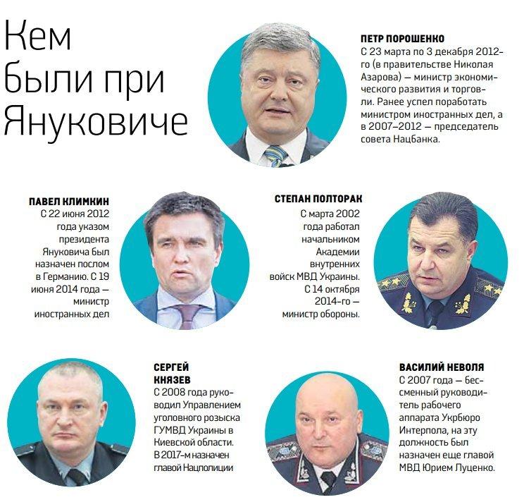 """Гройсман: """"Мы выделяем 11 млрд. грн на развитие регионов"""" - Цензор.НЕТ 5940"""