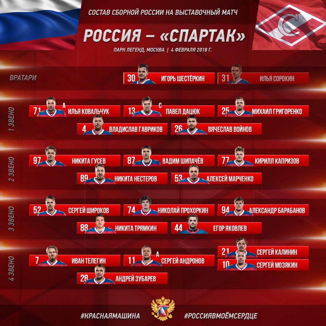 Состав сборной России на матч со «Спартаком»