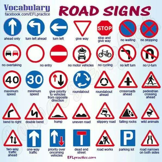 "Interactive English On Twitter: ""ROAD SIGN VOCABULARY"