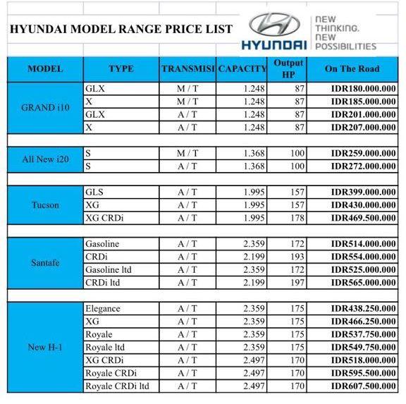 Harga OTR Mobil Hyundai Tahun 2018 Untuk Wilayah Bandung
