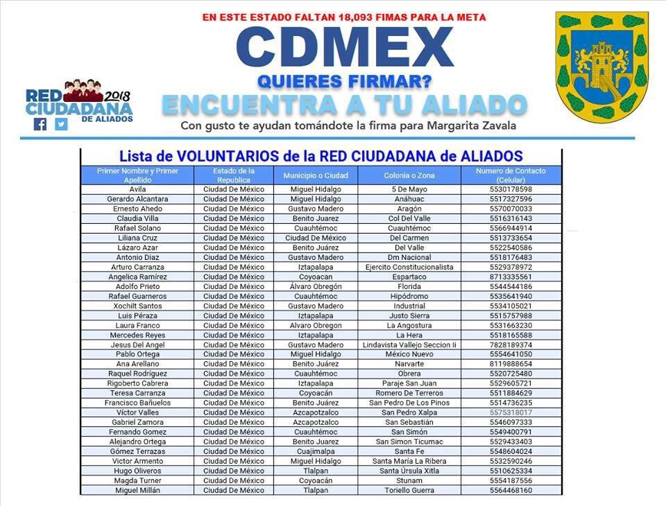 Magda Mexicolibre S Tweet Vamos Cdmx Firma Ya Por