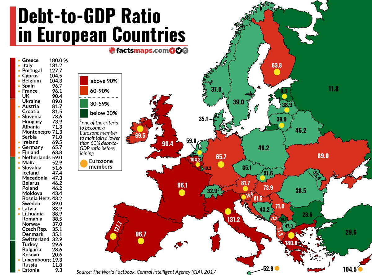 Map Of Italy Greece And Turkey.Factsmaps On Twitter Debt To Gdp Ratio In European Countries