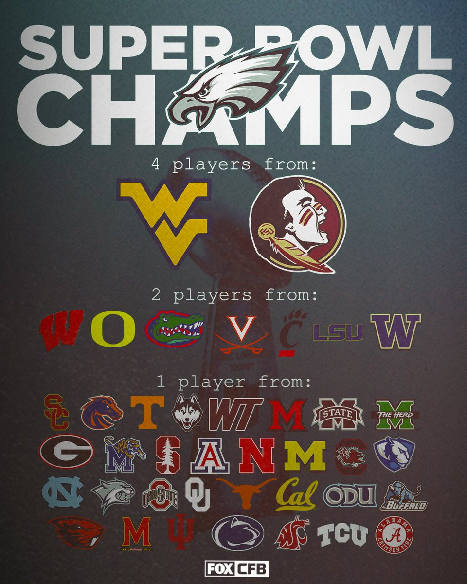 FLY EAGLES FLY   Before they were champs... the 53 started here