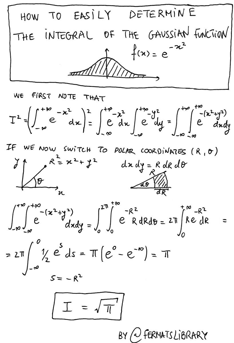 fermat s library on twitter how to easily determine the integral