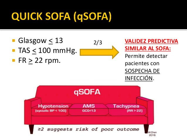 Chuletas Medicas On Twitter Conoces La Escala Quick Sofa Qsofa