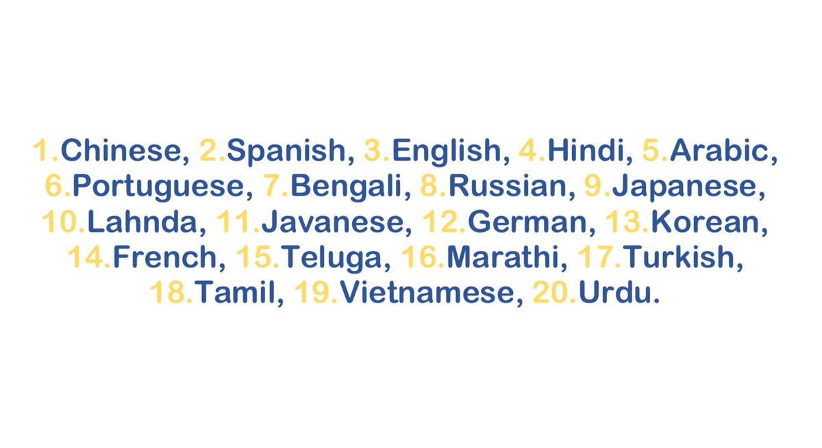 Years Twitter Search - Top 20 languages in the world