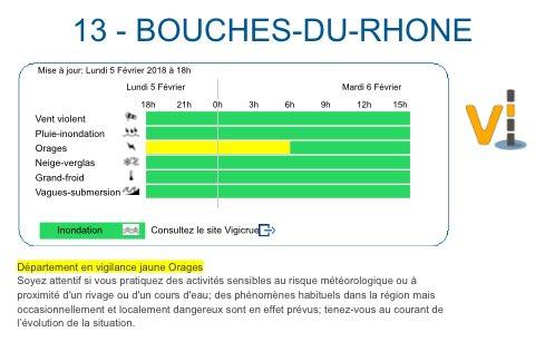 Place departement vigilance info en direct news et for Info regionale bouche du rhone