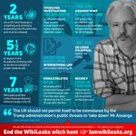 Today (Feb 5) marks 2 years since the UN ruling that @JulianAssange is unlawfully & arbitrarily detained by UK authorities—and must be released & compensated—under international law & treaties the UK has signed. https://t.co/M9722JQwad https://t.co/FwlA5vvD2c  #FreeAssange