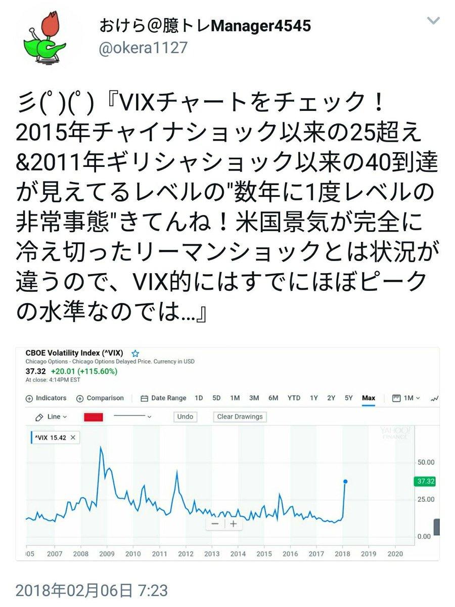 リアルタイム Vix