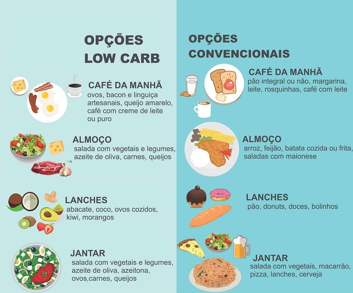 #queroemagrecer #alimentacaosaudavelsempre #nutricao #nutrição #nutricaoesportiva #reeducacaoalimentar #nutricaofuncional #comerbemfazbem #cozinhafit #comidasaudavel #comidasaudávelpic.twitter.com/tykhwCKQDk