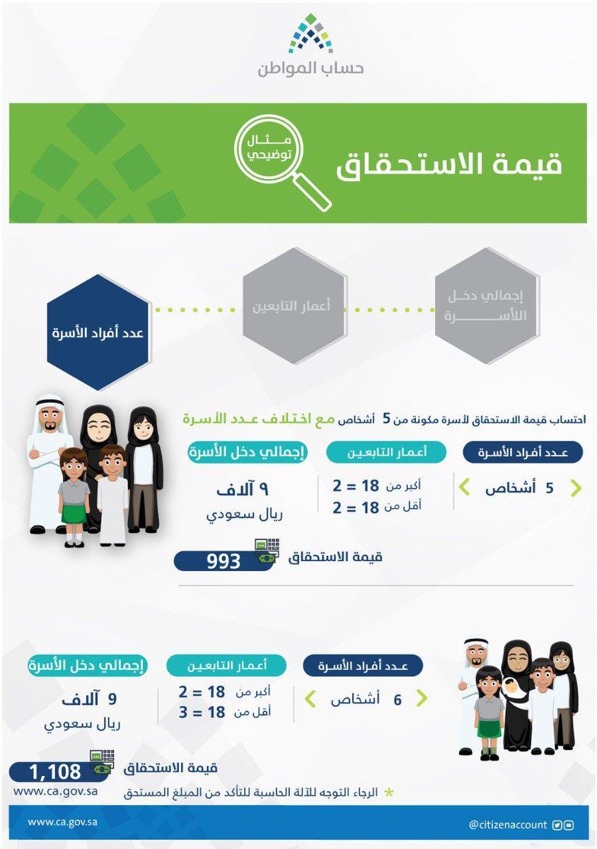 حاسبة حساب المواطن التقديرية 1439 ظهور نتائج الأهلية للدفعة الرابعة 2 2/3/2018 - 9:30 ص