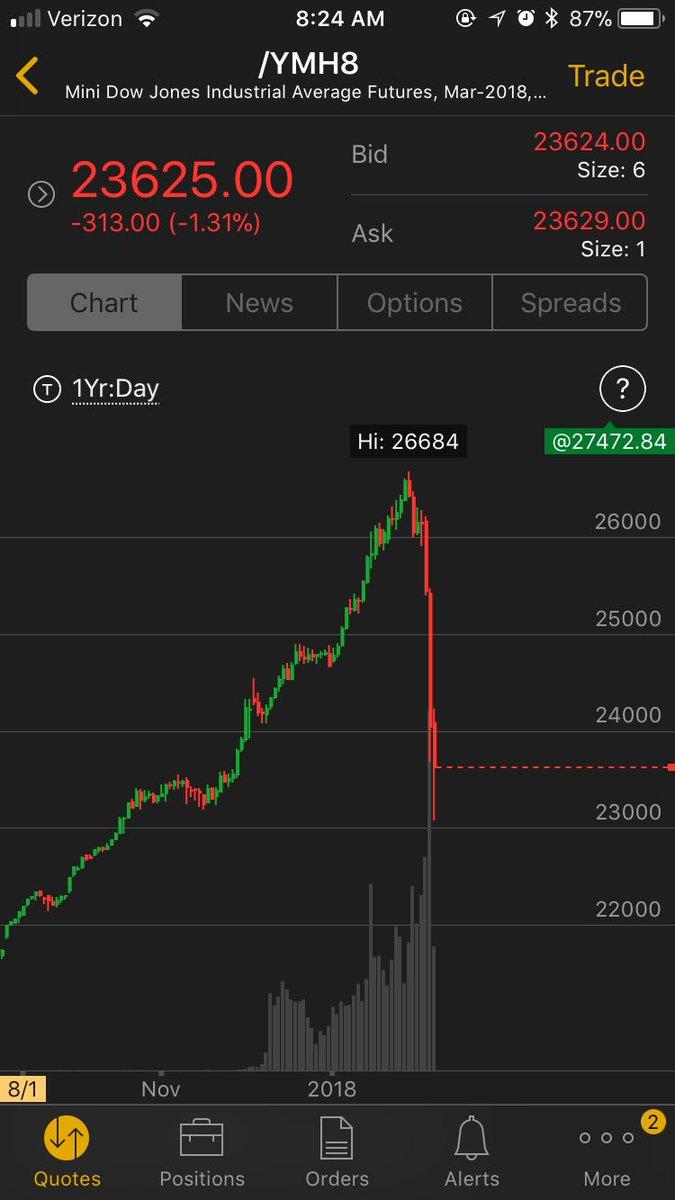 asian stock market live update