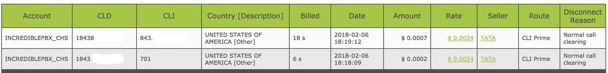 I HAVE A DREAM - TCXC Wholesale VoIP Terminations | PIAF