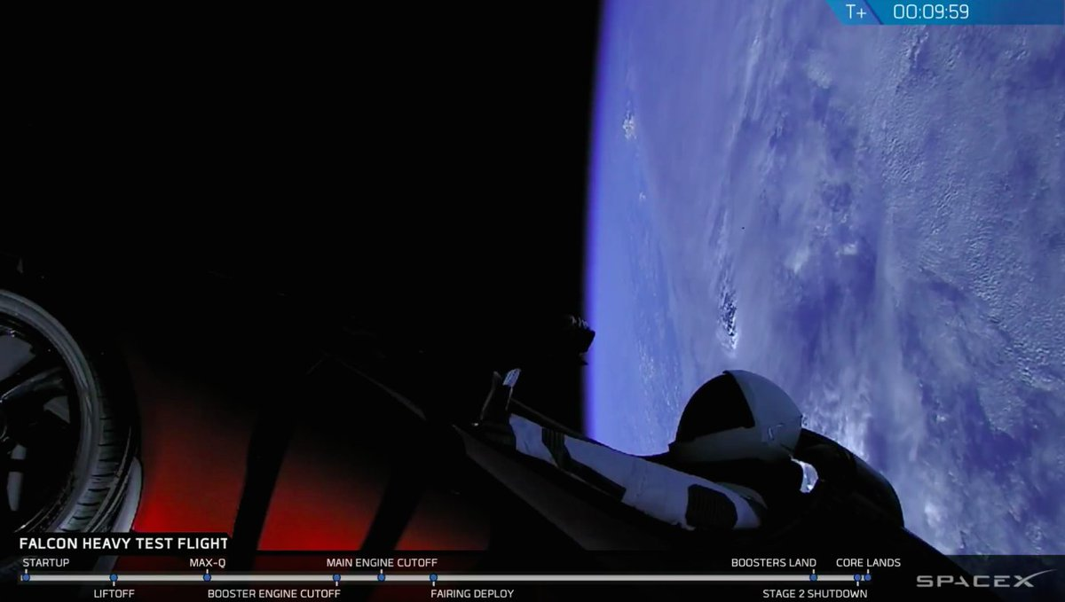"The Falcon Heavy's upper stage, together with Elon Musk's electric sports car and the dummy ""Starman,"" are in orbit. https://t.co/j9nQKPiCdX"