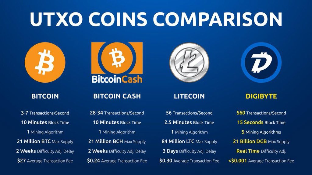 what is the average wallets you have in cryptocurrency