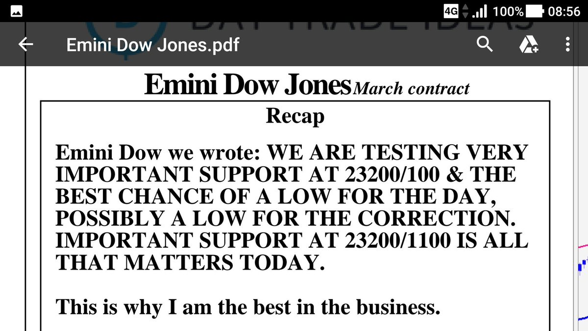 Day Trade Ideas On Twitter Dow Jones Futures Bottomed Exactly At