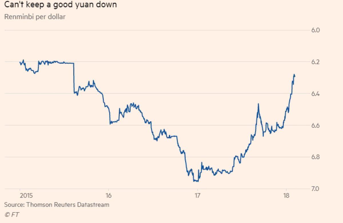 the appreciation of rmb Rmb appreciation would make chinese goods more expensive for us consumers and us goods less expensive for chinese consumers, thus increasing us exports and chinese imports and improving the us trade deficit with china.