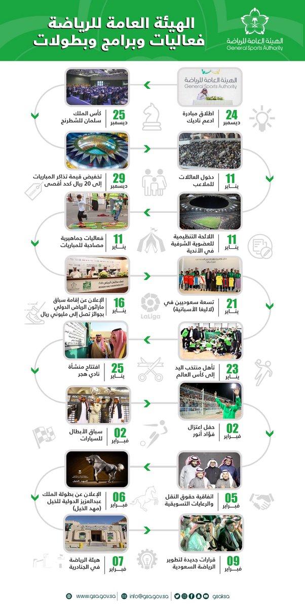 الهيئة العامة للرياضة .. فعاليات وبرامج...