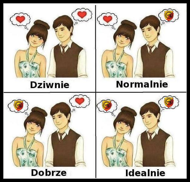 Normal dating timeline