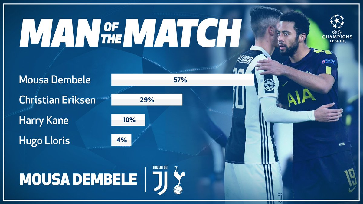 Another Man of the Match display from @mousadembele last night! 💪   #COYS