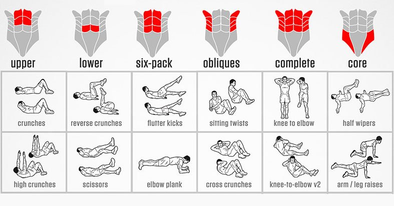RT Reduce #muscle fatigue with a shorter warm up  ➡ https://t.co/TRi8Potwt8 https://t.co/pwtgFBNvRi #health #well