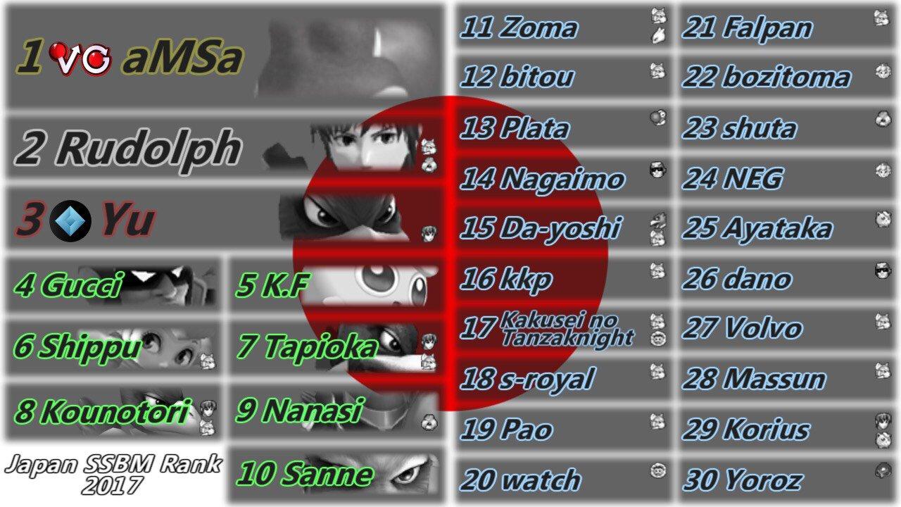 ランキング スマブラ 日本