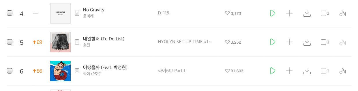 """Hyorin (Sistar) >> Single """"HYOLYN SET UP TIME #1 (To Do List)"""" - Página 9 DVbMa7VV4AAR-JA"""