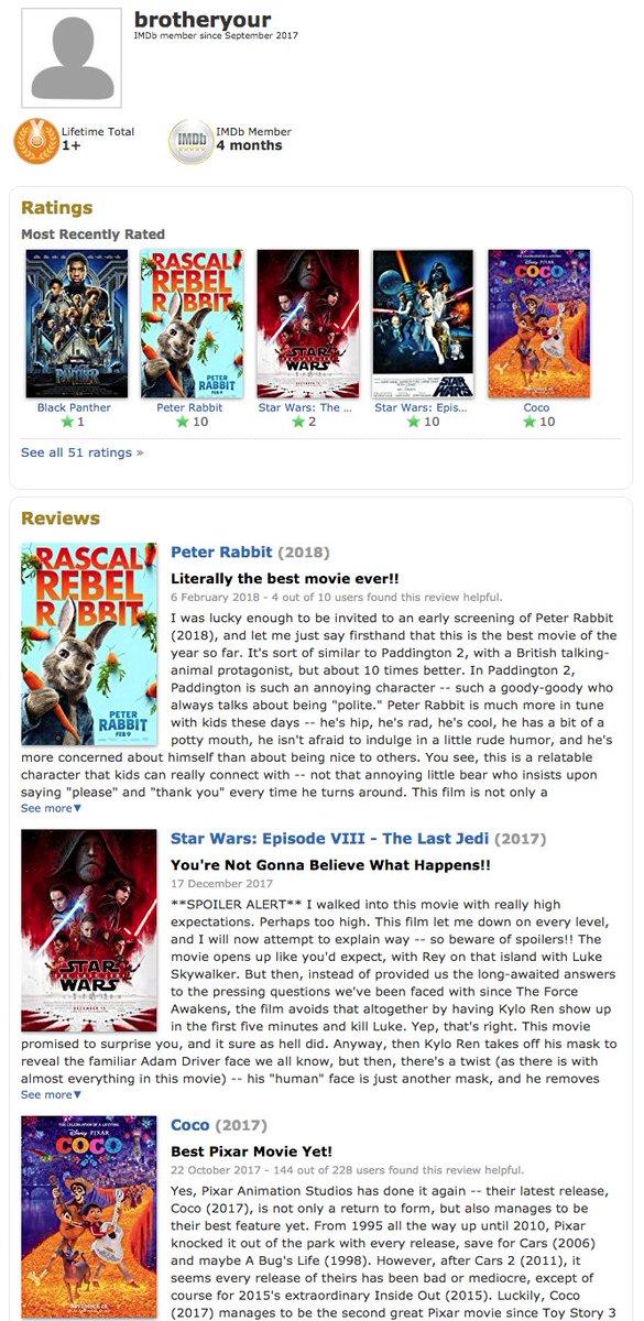 peter rabbit james corden imdb