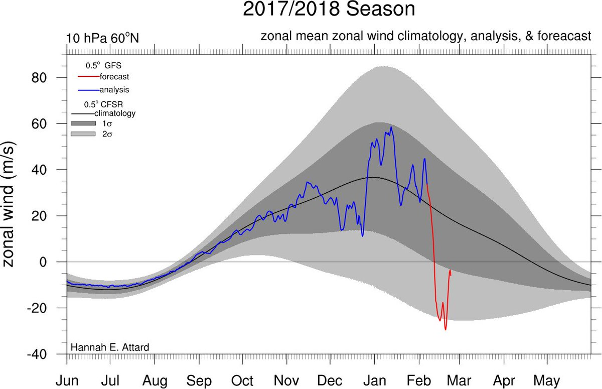 Andrea lopez lang on twitter wxtwitter my answers to why should andrea lopez lang on twitter wxtwitter my answers to why should i care about a sudden stratospheric warming ssw when i dont live in the stratosphere ccuart Image collections