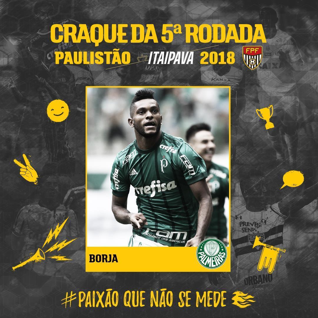 BORJA É O CRAQUE DA RODADA! O torcedor do futebol paulista votou e elegeu Borja, do Palmeiras, como o craque da 5ª rodada do Paulistão Itaipava! O atacante recebeu 52% dos votos na enquete realizada no Facebook da FPF. #PaixãoQueNãoSeMede #EsseÉoMeuJogo #FPF #FutebolPaulista