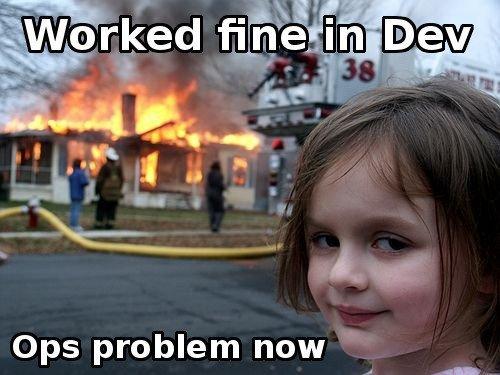 ops problem