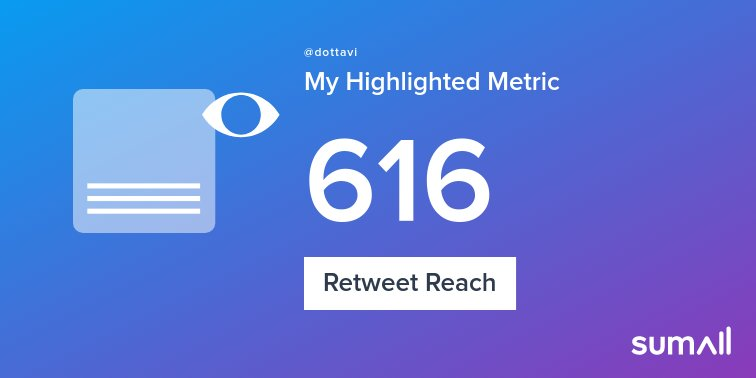 My week on Twitter 🎉: 1 Mention, 50 Mention Reach, 2 Likes, 1 Retweet, 616 Retweet Reach. See yours with https://t.co/KRpMkNMFrj https://t.co/zOnHTnDuVD