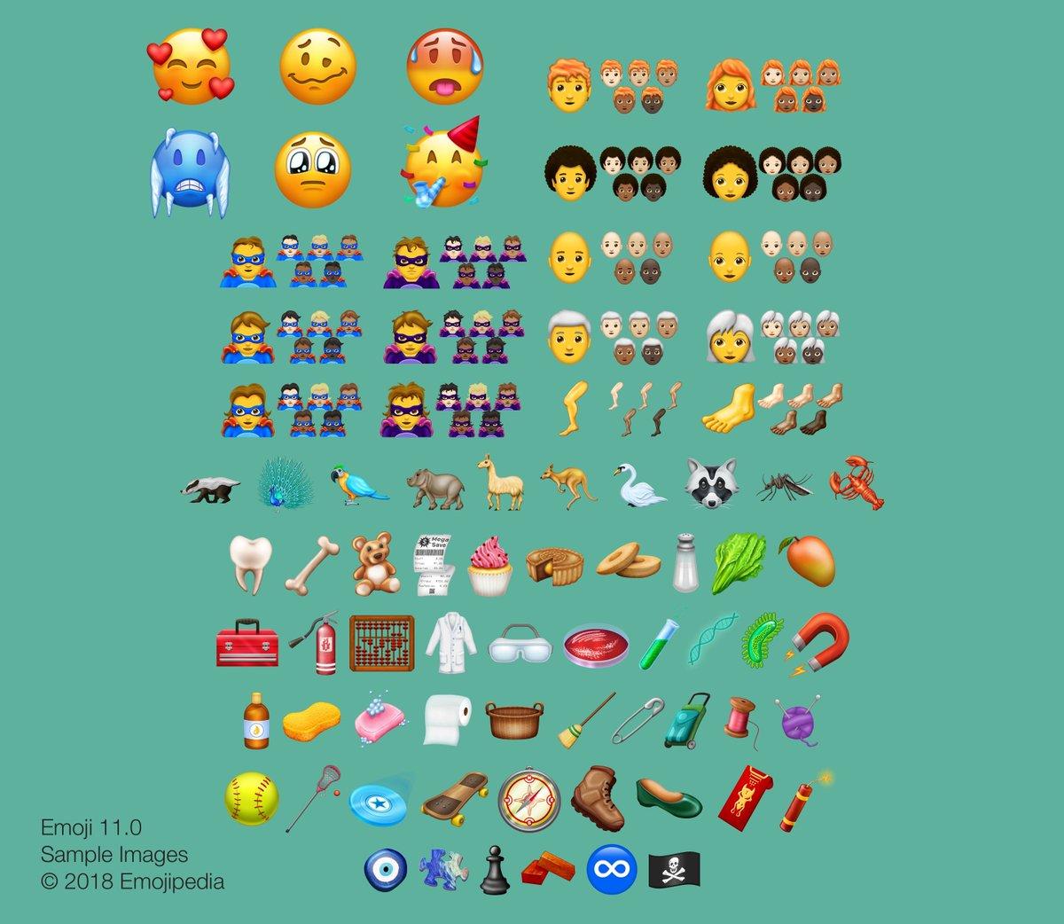 Emojipedia On Twitter The 2018 Emoji List 157