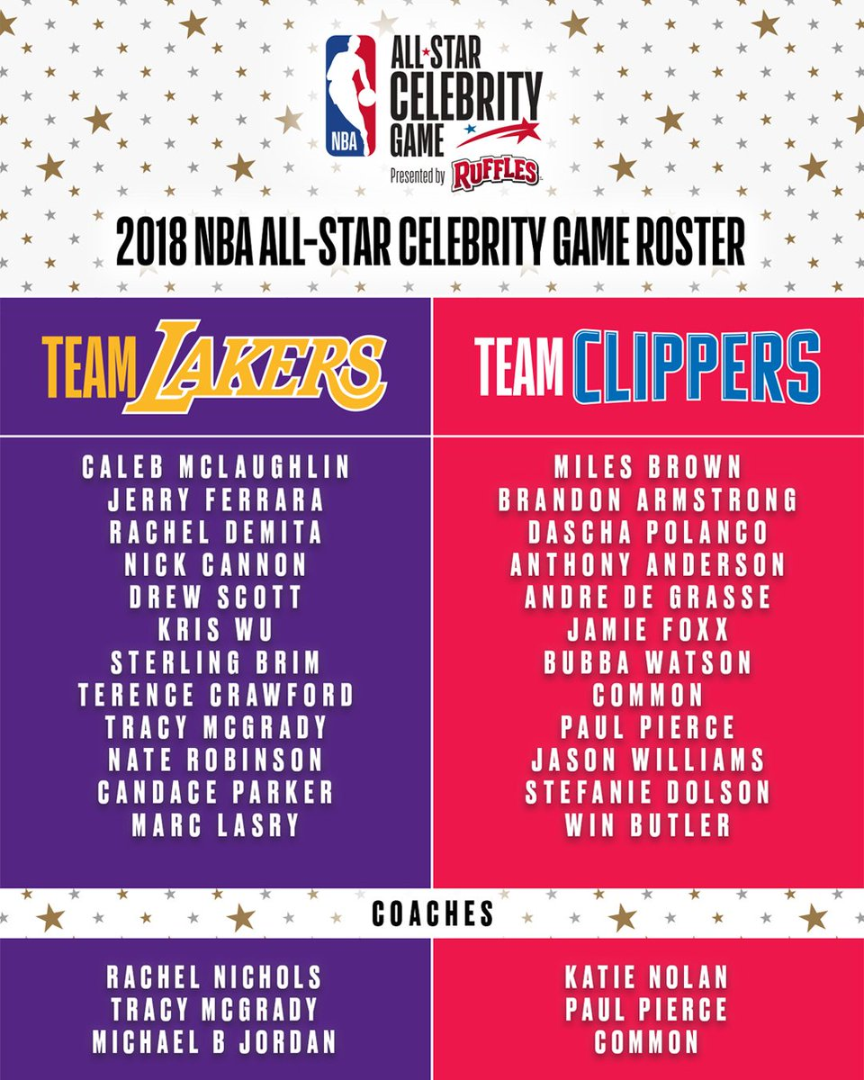 2020 Nba All Star On Twitter The First Ever 4 Point Line
