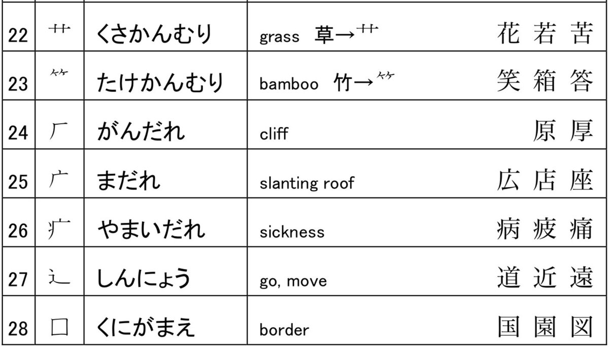 Japanese Language Book Pdf