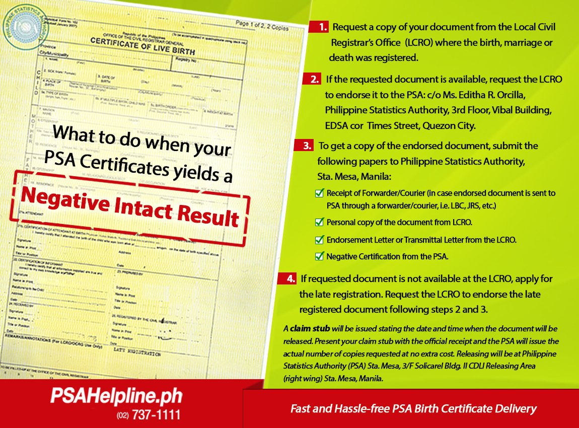 Pilipinas teleserv on twitter heres what you need to do when what you need to do when you receive a negative intact result from the psa instead of a copy of your birthcertificate httpstuyswyu2tdc aiddatafo Image collections