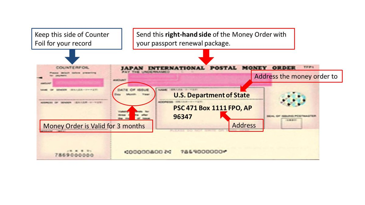 You Ll Need An International Postal Money Order From A Anese Post Office It S Not That Hard If Follow The Instructions Here