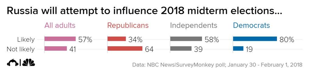 NBC News on Twitter:
