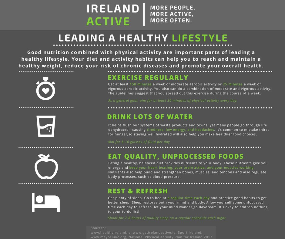 Ireland active on twitter leading a healthy lifestyle can be tough 143 am 8 feb 2018 solutioingenieria Images