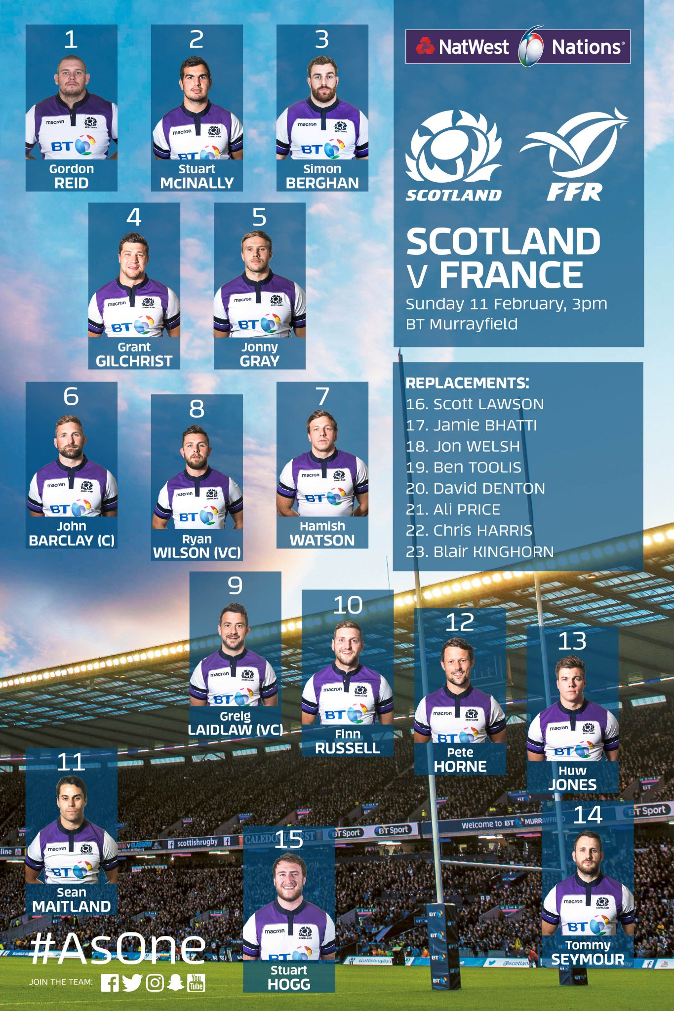 6N 2018: Scotland v France, 11th February - Page 2 DVgePPJXUAAz_6K