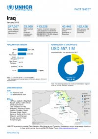test Twitter Media - Check out the latest Iraq Fact Sheet from @unhcr https://t.co/vdUPWiNhnh https://t.co/AnjhFgSAo5