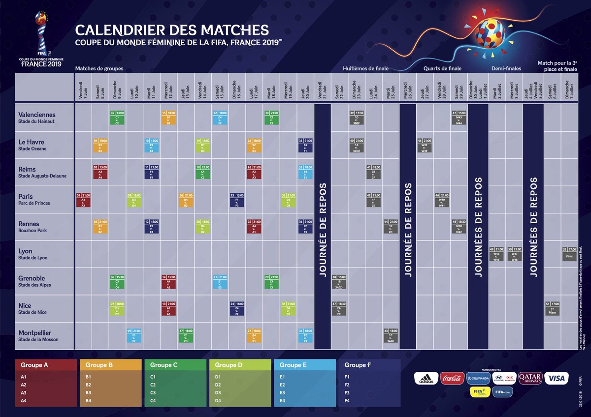 Calendrier Semi.Fifa Women S World Cup On Twitter Official Opening Match