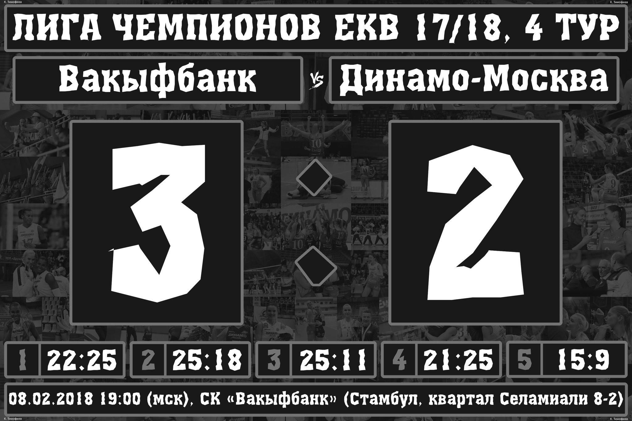 Волейбольный клуб динамо москва календарь вакансии в ночных клуба ставрополя