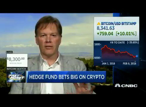 Hedge fund bets big on crypto video online sports betting advertising age