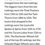 Article last week on the Trackers moving up the national polls. #GOTRACKERS!!!