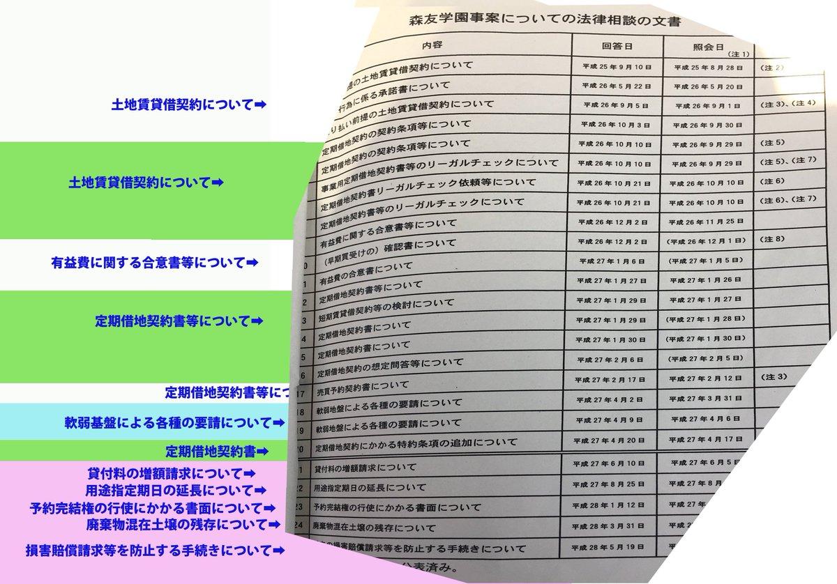 """じじい通信 on Twitter: """"土地賃..."""