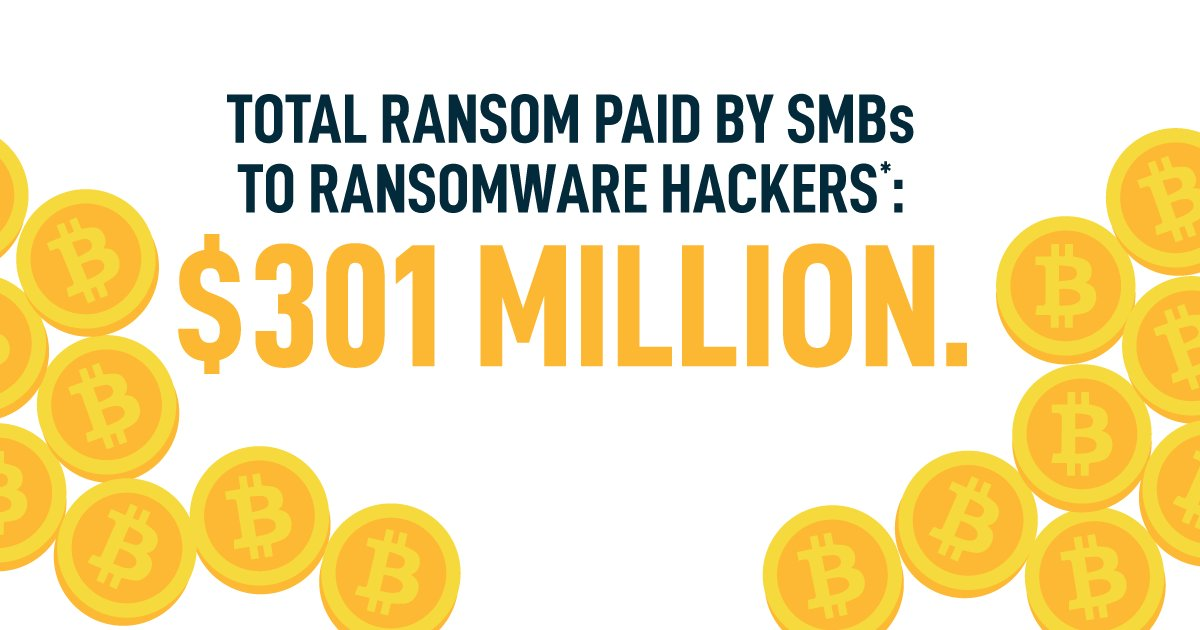 test Twitter Media - #Ransomware stat 1: SMBs paid $301 MILLION to hackers in the last year.  https://t.co/tfbRyf3nBV https://t.co/uACpvDxni7